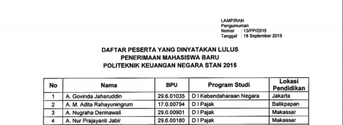 stan 2015 pengumuman lulus 21 september